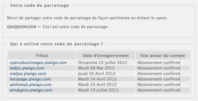 Exemple de parrain sur Piwigo.com avec 6 filleuls !