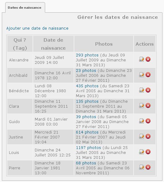Plugin Birthdate : l'écran d'administration permet de voir la liste des dates