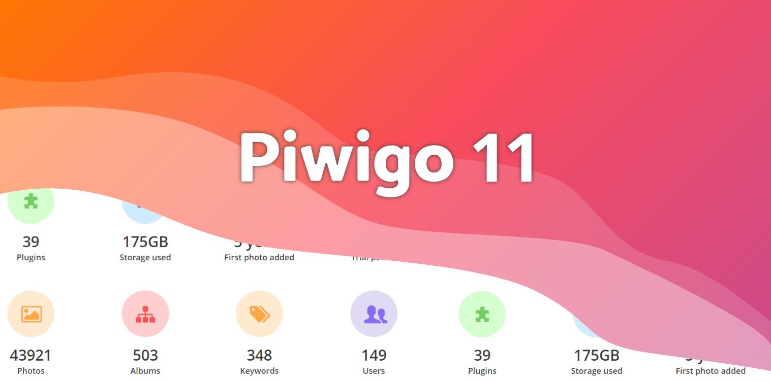 Piwigo version 11
